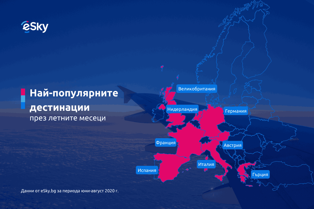 Докъде пътуват българите по време на пандемия?